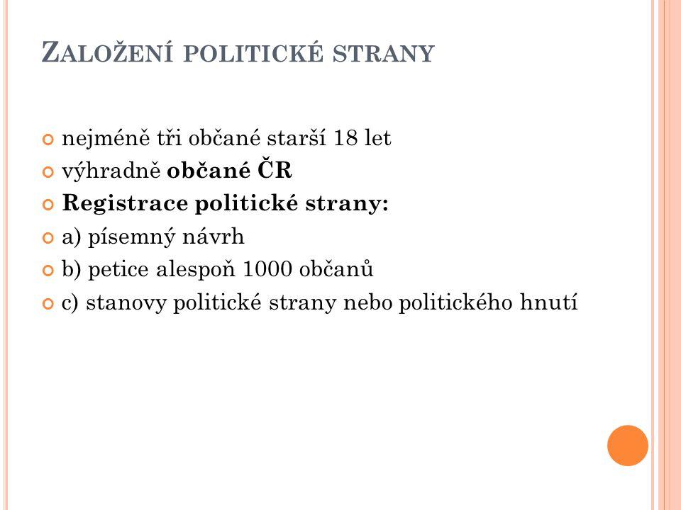Založení politické strany