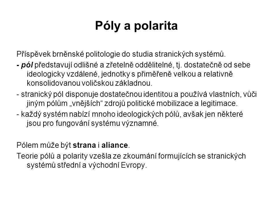 Póly a polarita Příspěvek brněnské politologie do studia stranických systémů.