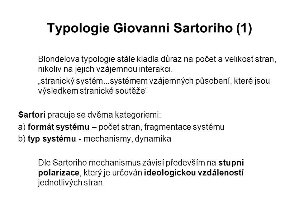 Typologie Giovanni Sartoriho (1)