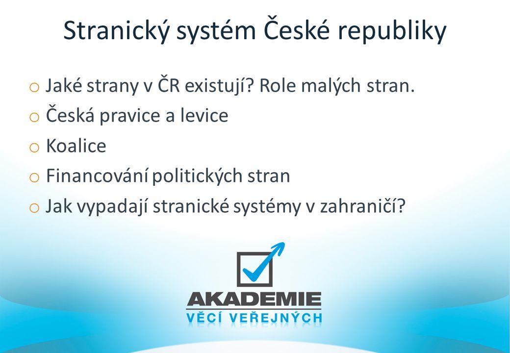 Stranický systém České republiky