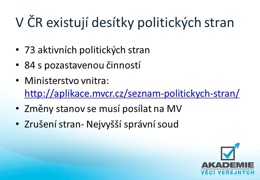 V ČR existují desítky politických stran