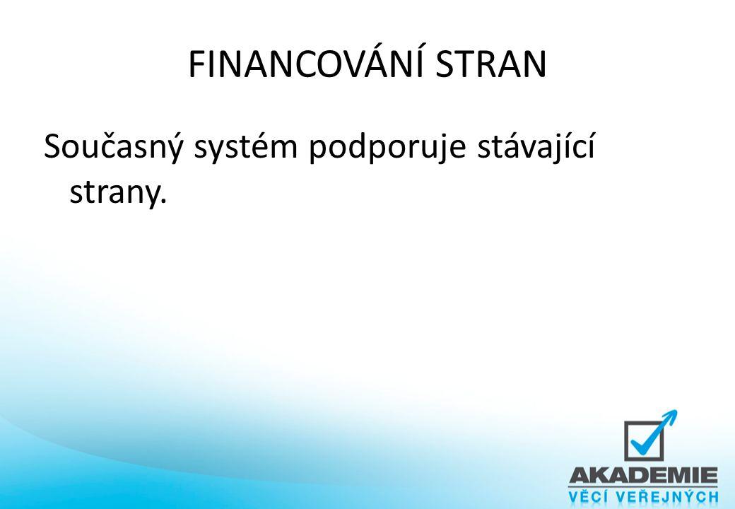 FINANCOVÁNÍ STRAN Současný systém podporuje stávající strany.