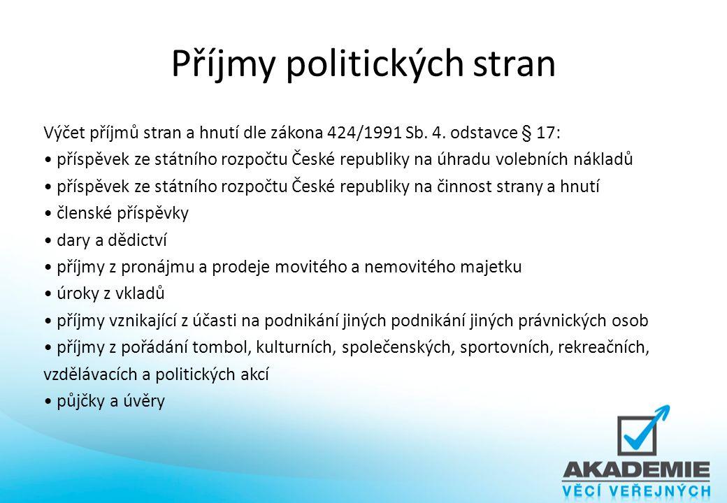 Příjmy politických stran