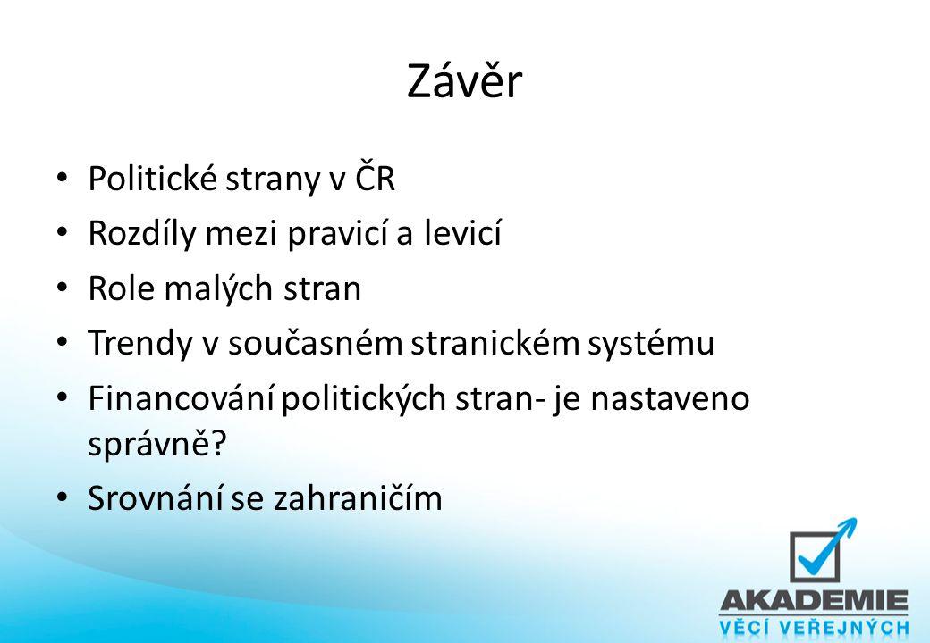 Závěr Politické strany v ČR Rozdíly mezi pravicí a levicí