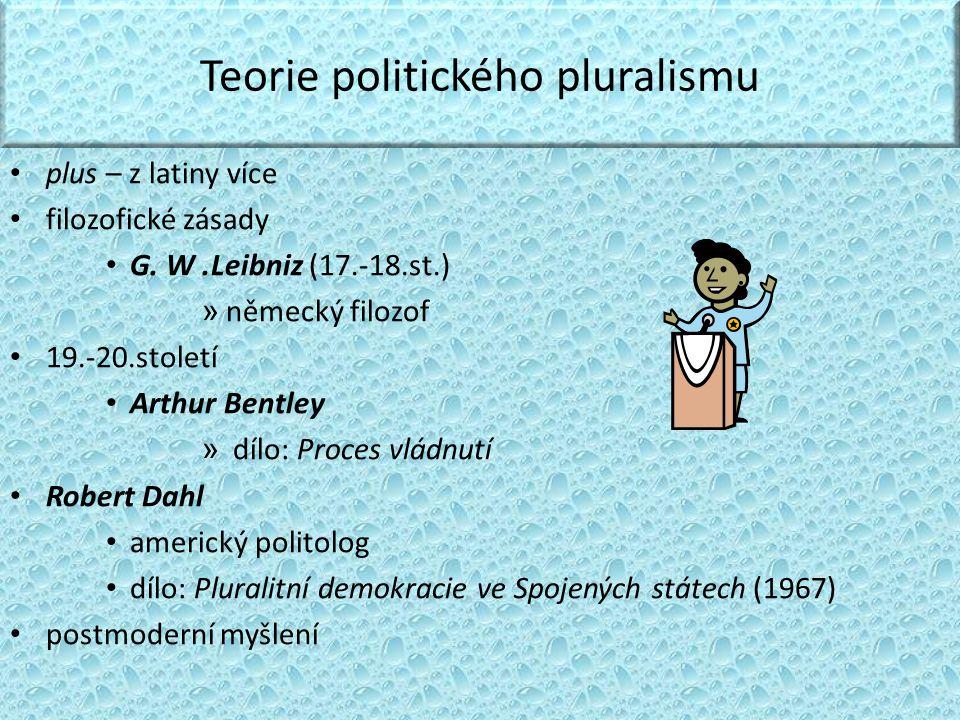 Teorie politického pluralismu