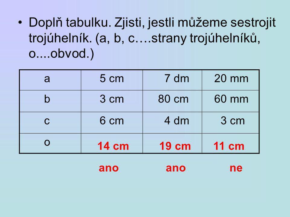 Doplň tabulku. Zjisti, jestli můžeme sestrojit trojúhelník. (a, b, c…