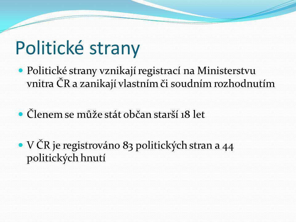 Politické strany Politické strany vznikají registrací na Ministerstvu vnitra ČR a zanikají vlastním či soudním rozhodnutím.