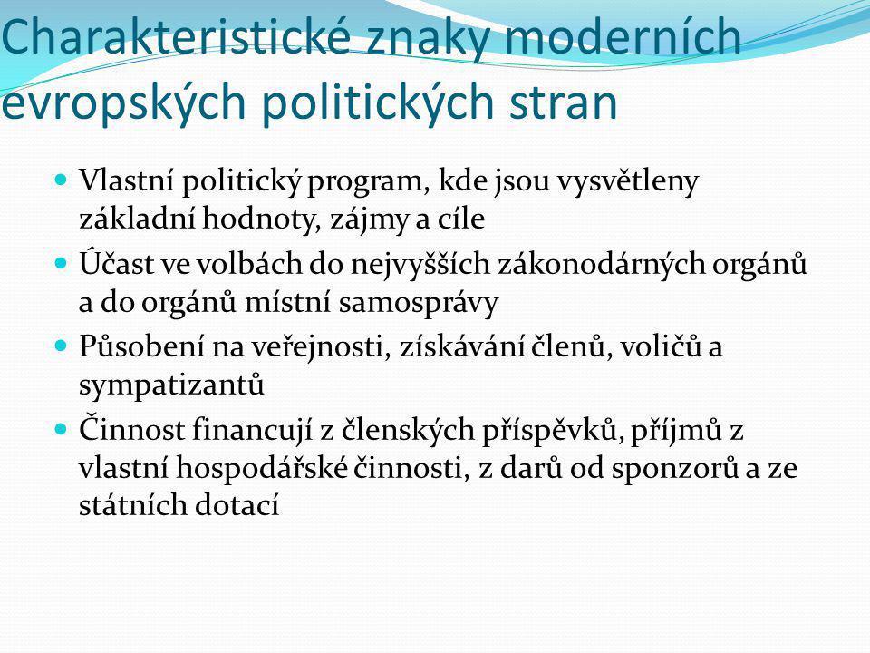 Charakteristické znaky moderních evropských politických stran