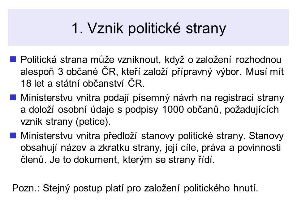 1. Vznik politické strany