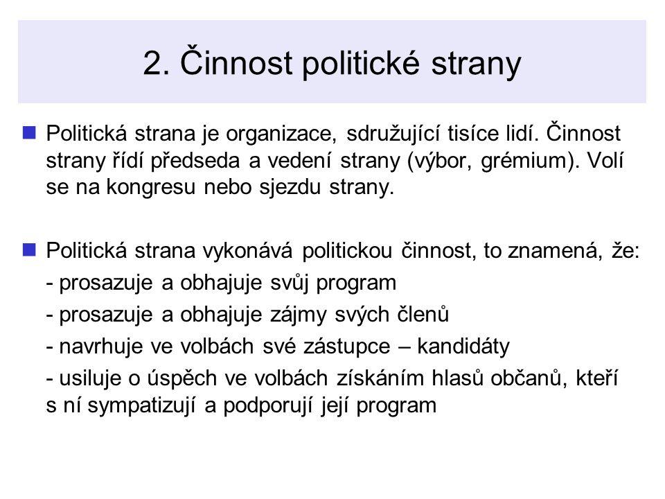 2. Činnost politické strany
