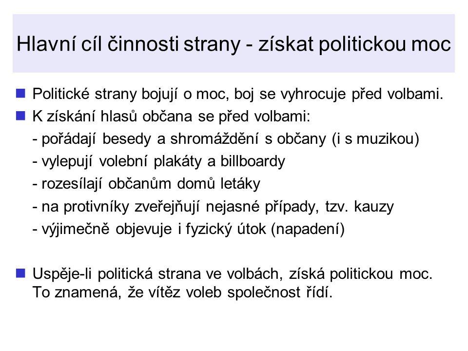 Hlavní cíl činnosti strany - získat politickou moc