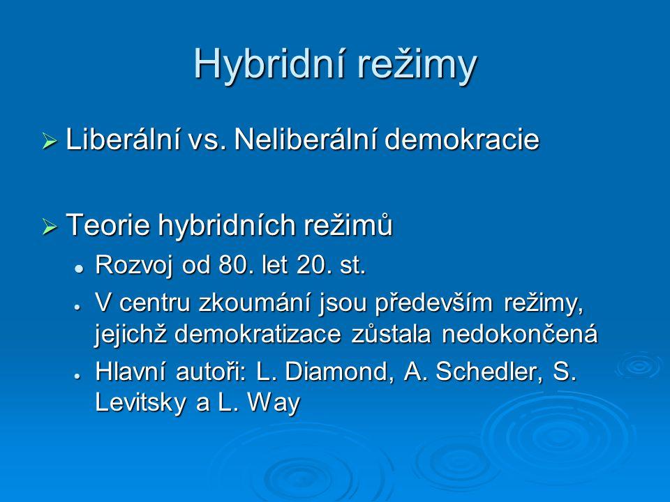 Hybridní režimy Liberální vs. Neliberální demokracie