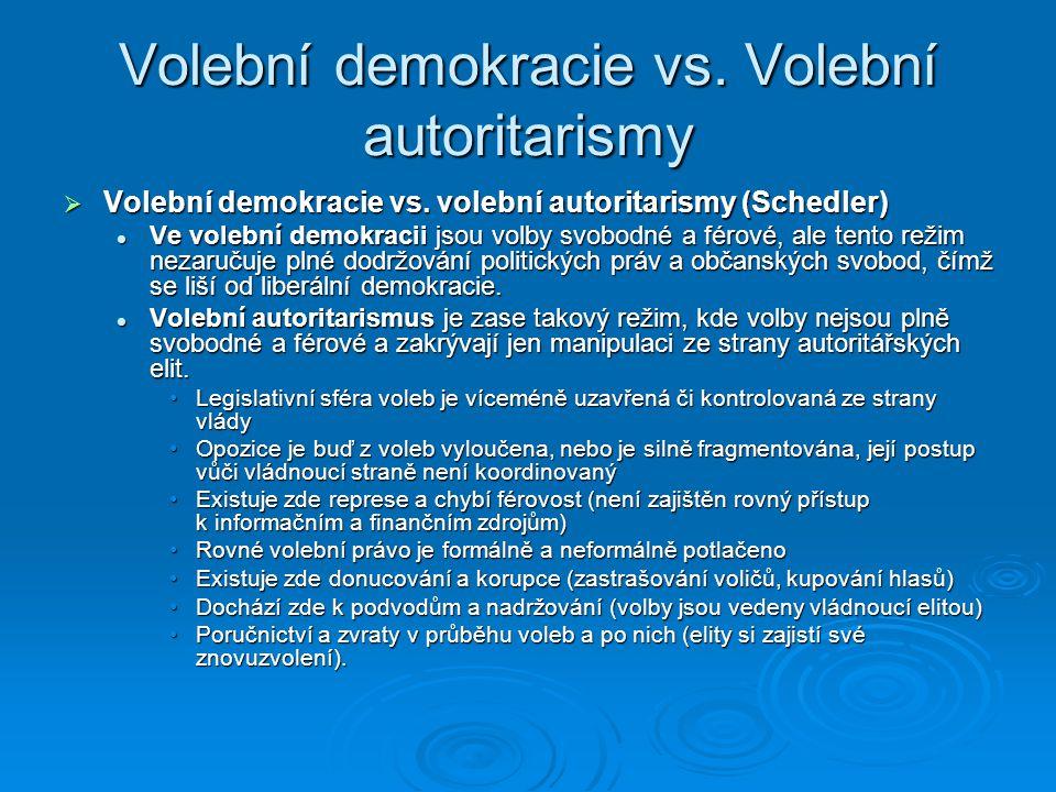 Volební demokracie vs. Volební autoritarismy