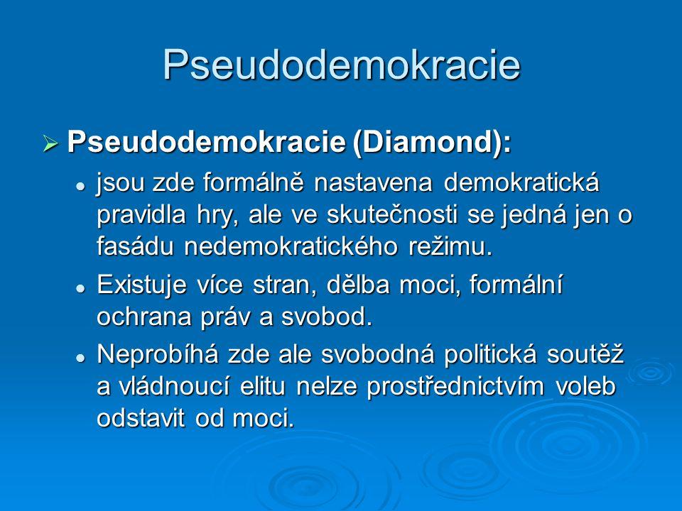 Pseudodemokracie Pseudodemokracie (Diamond):