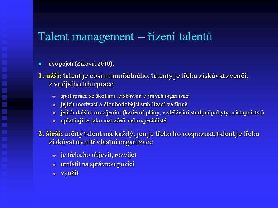 Talent management – řízení talentů