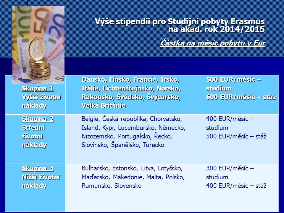Výše stipendií pro Studijní pobyty Erasmus na akad
