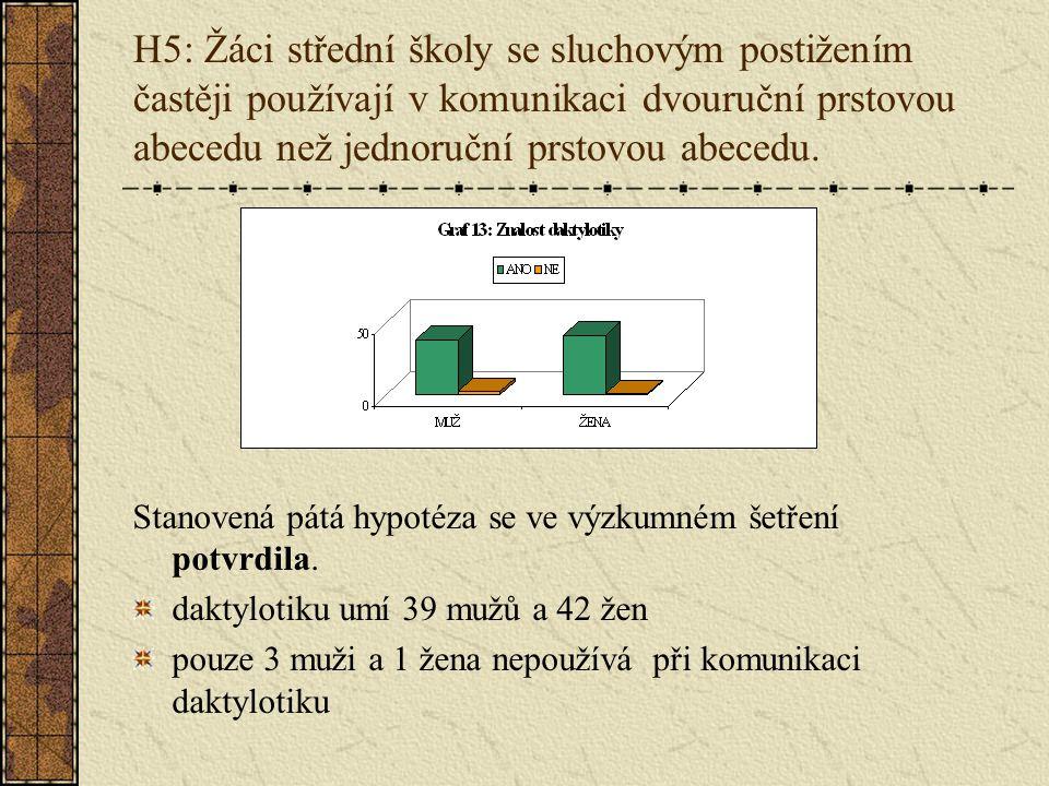 H5: Žáci střední školy se sluchovým postižením častěji používají v komunikaci dvouruční prstovou abecedu než jednoruční prstovou abecedu.