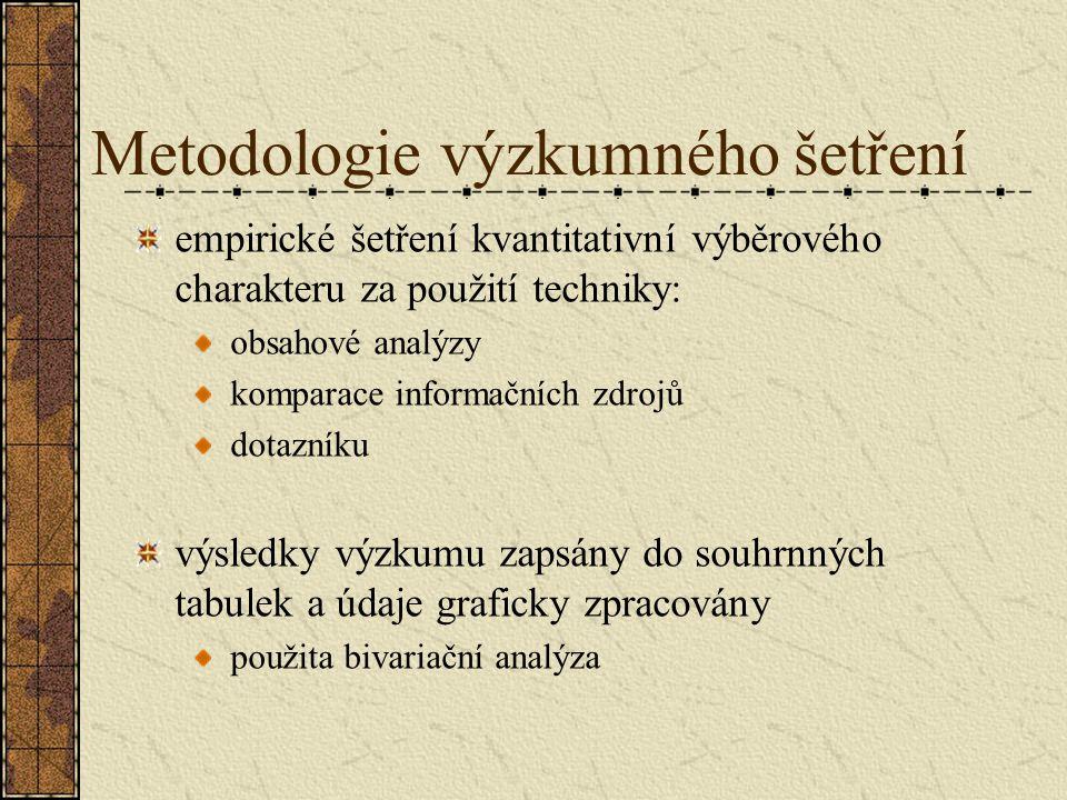 Metodologie výzkumného šetření