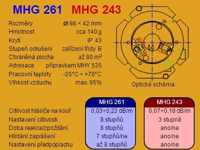 MHG 261 MHG 243 Rozměry  98 × 42 mm Hmotnost cca 140 g Krytí IP 43