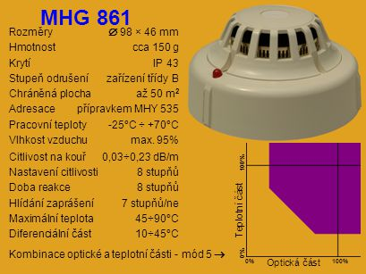 MHG 861 Rozměry  98 × 46 mm Hmotnost cca 150 g Krytí IP 43