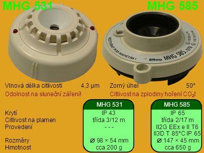MHG 531 MHG 585 Vlnová délka citlivosti 4,3 μm Zorný úhel 50°