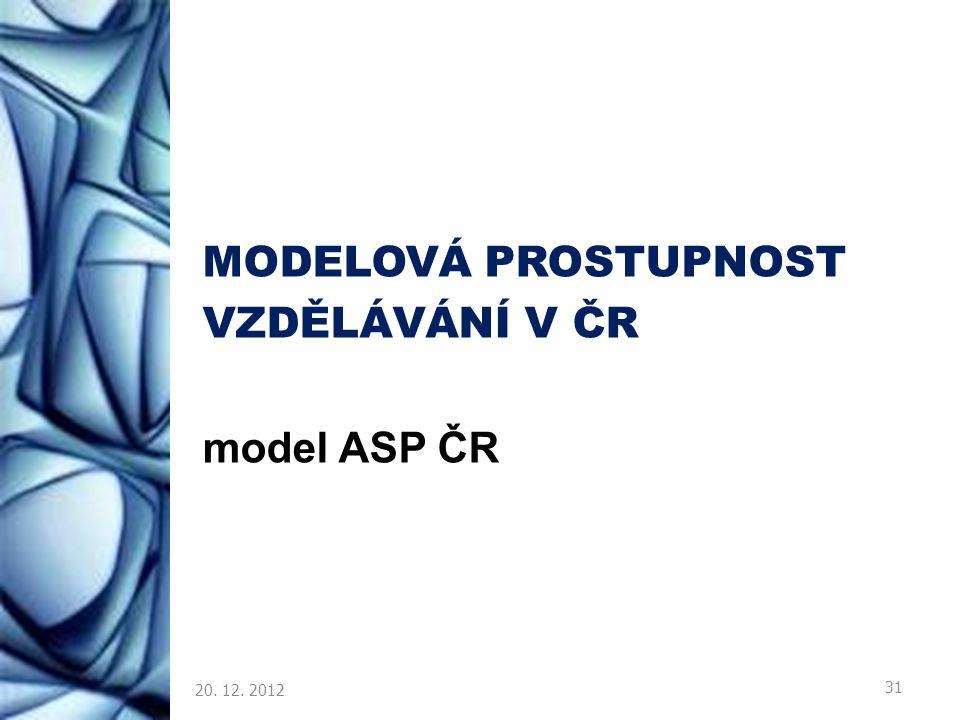 MODELOVÁ PROSTUPNOST VZDĚLÁVÁNÍ V ČR model ASP ČR