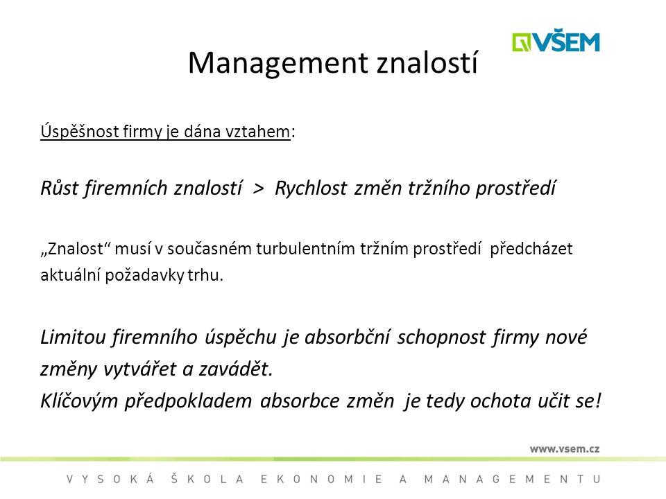 Management znalostí Úspěšnost firmy je dána vztahem: Růst firemních znalostí > Rychlost změn tržního prostředí.