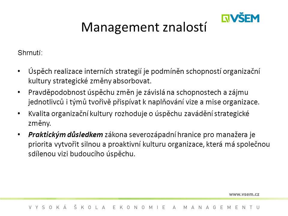 Management znalostí Shrnutí: Úspěch realizace interních strategií je podmíněn schopností organizační kultury strategické změny absorbovat.