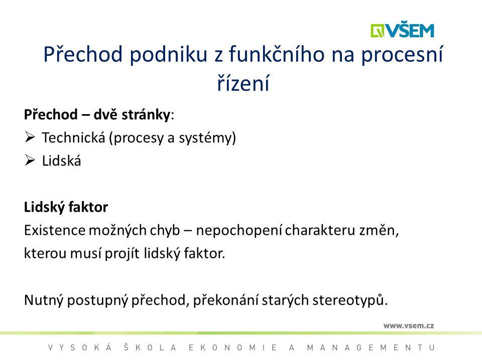 Přechod podniku z funkčního na procesní řízení