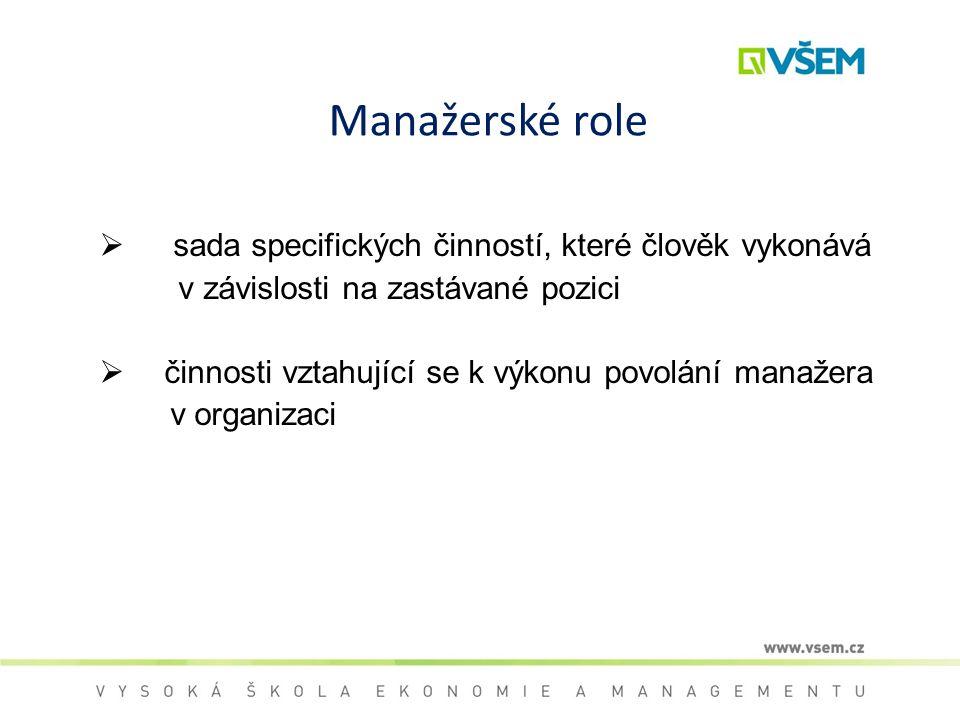 Manažerské role sada specifických činností, které člověk vykonává