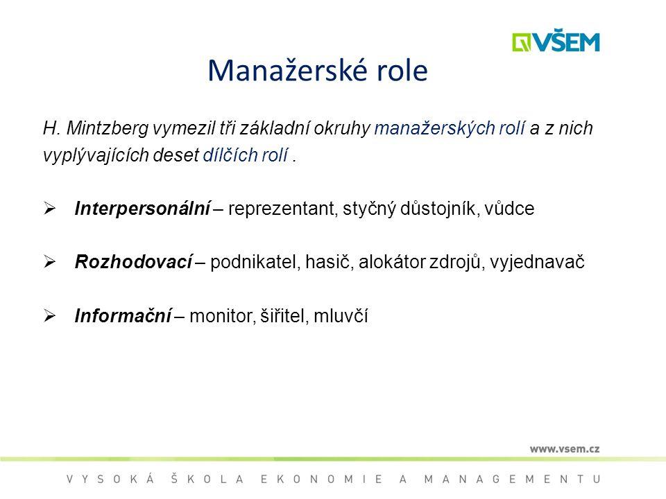 Manažerské role H. Mintzberg vymezil tři základní okruhy manažerských rolí a z nich. vyplývajících deset dílčích rolí .