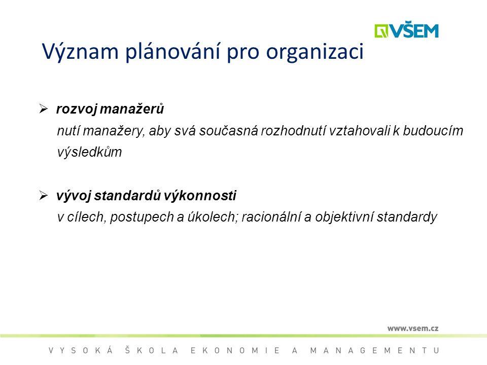 Význam plánování pro organizaci