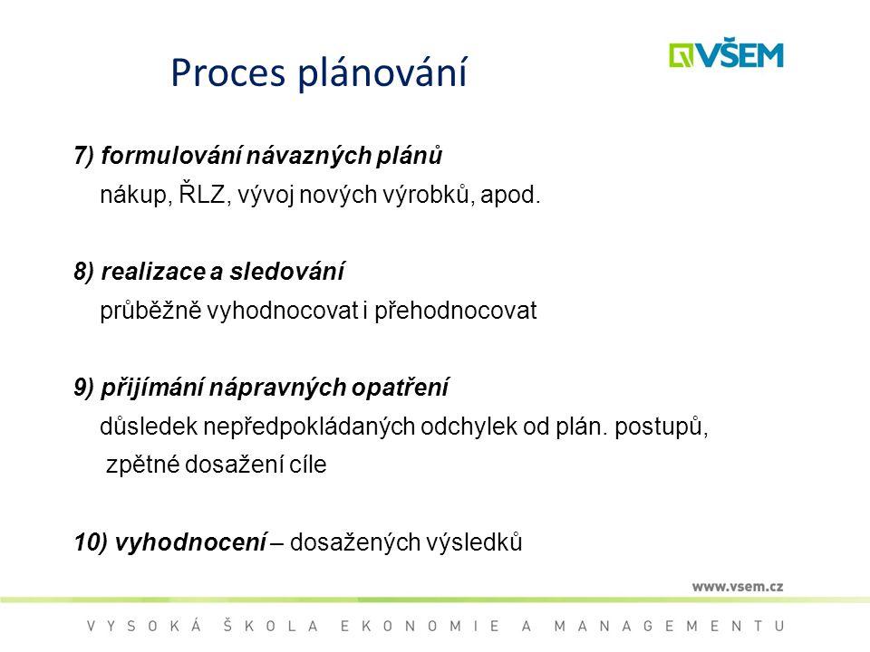 Proces plánování 7) formulování návazných plánů