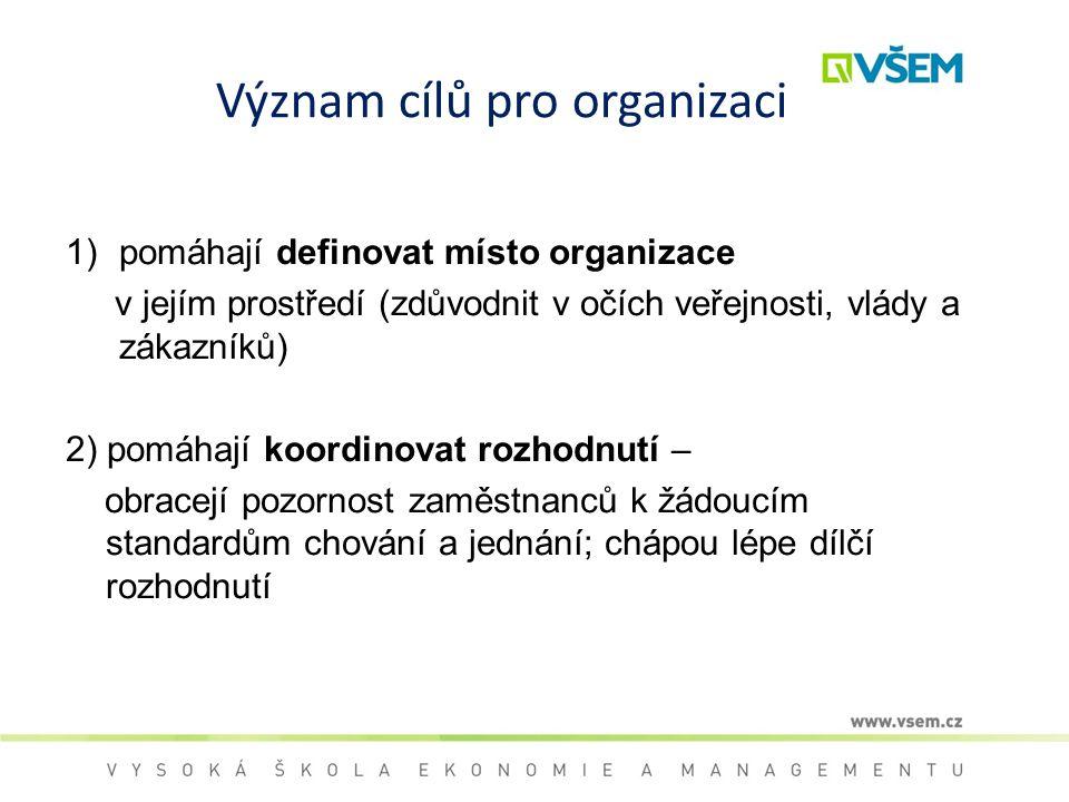 Význam cílů pro organizaci