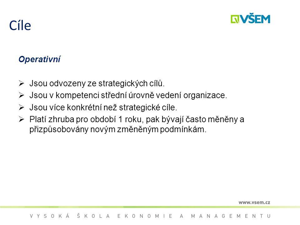 Cíle Operativní Jsou odvozeny ze strategických cílů.
