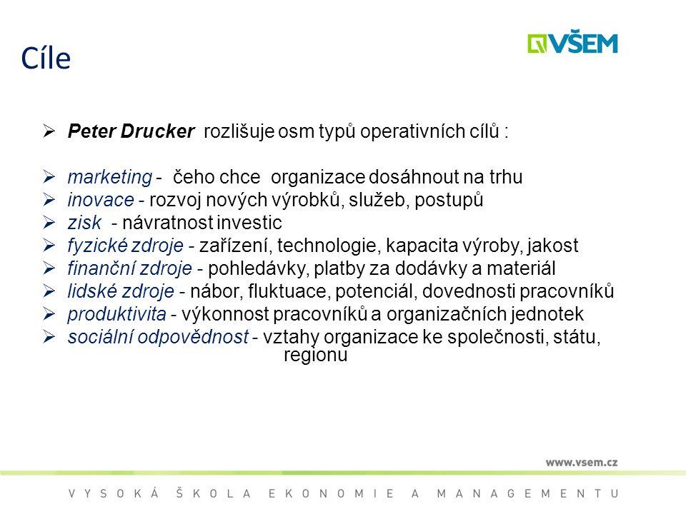 Cíle Peter Drucker rozlišuje osm typů operativních cílů :