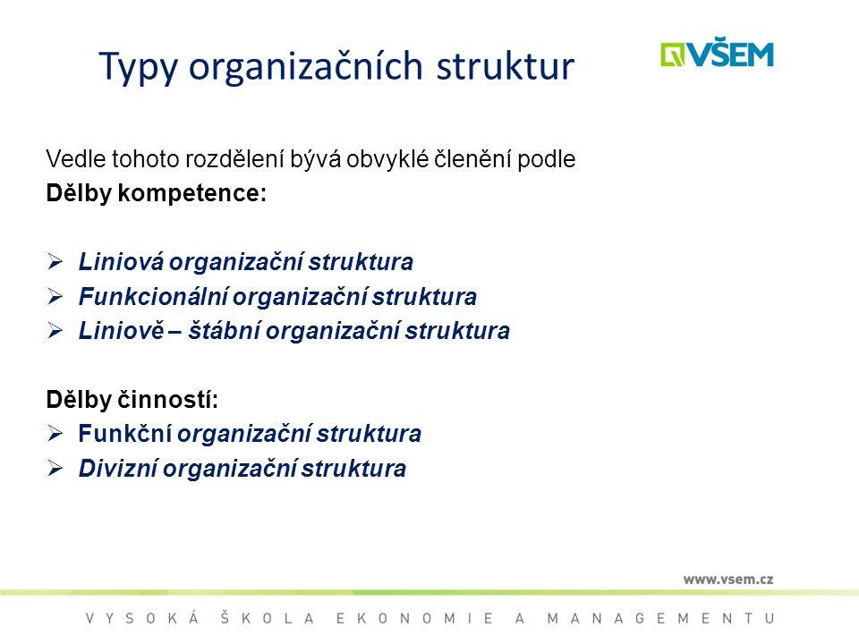 Typy organizačních struktur