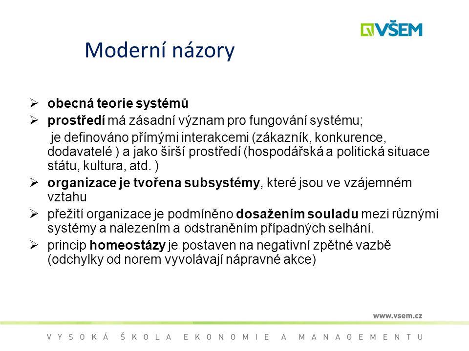 Moderní názory obecná teorie systémů