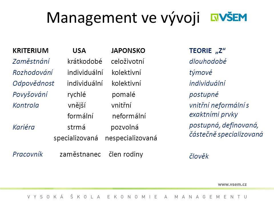 Management ve vývoji KRITERIUM USA JAPONSKO