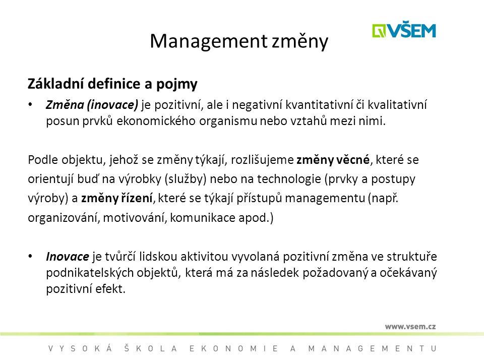 Management změny Základní definice a pojmy