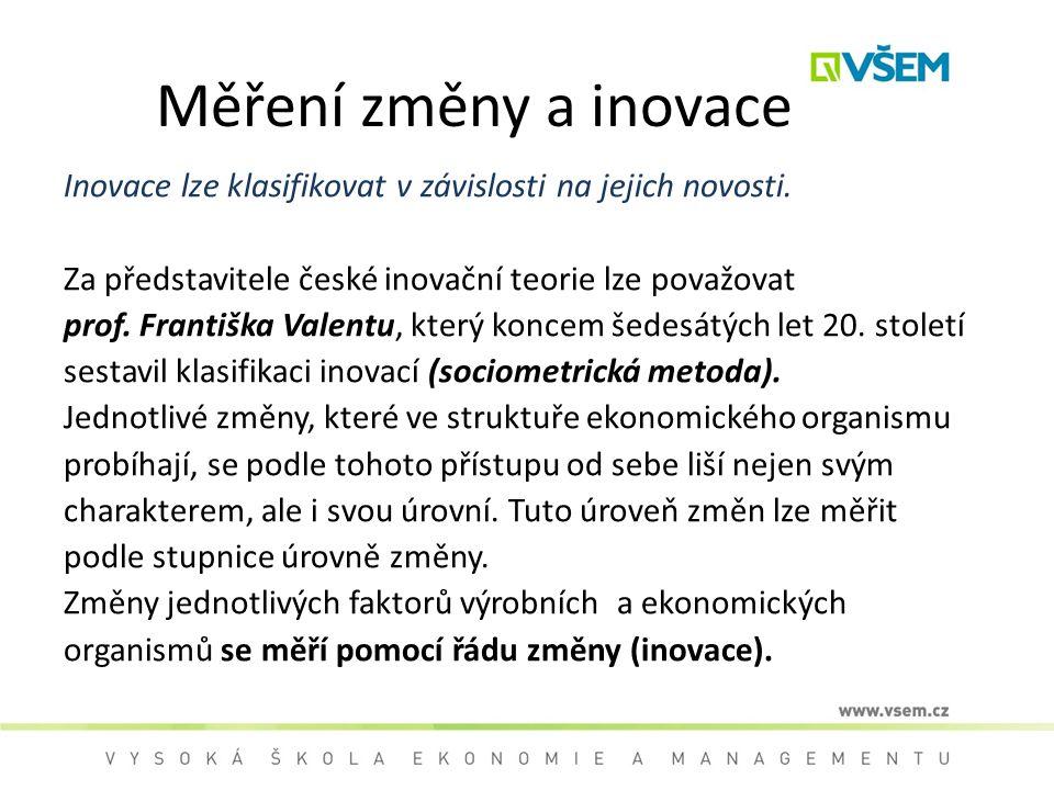 Měření změny a inovace Inovace lze klasifikovat v závislosti na jejich novosti. Za představitele české inovační teorie lze považovat.