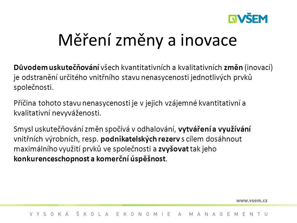 Měření změny a inovace Důvodem uskutečňování všech kvantitativních a kvalitativních změn (inovací)