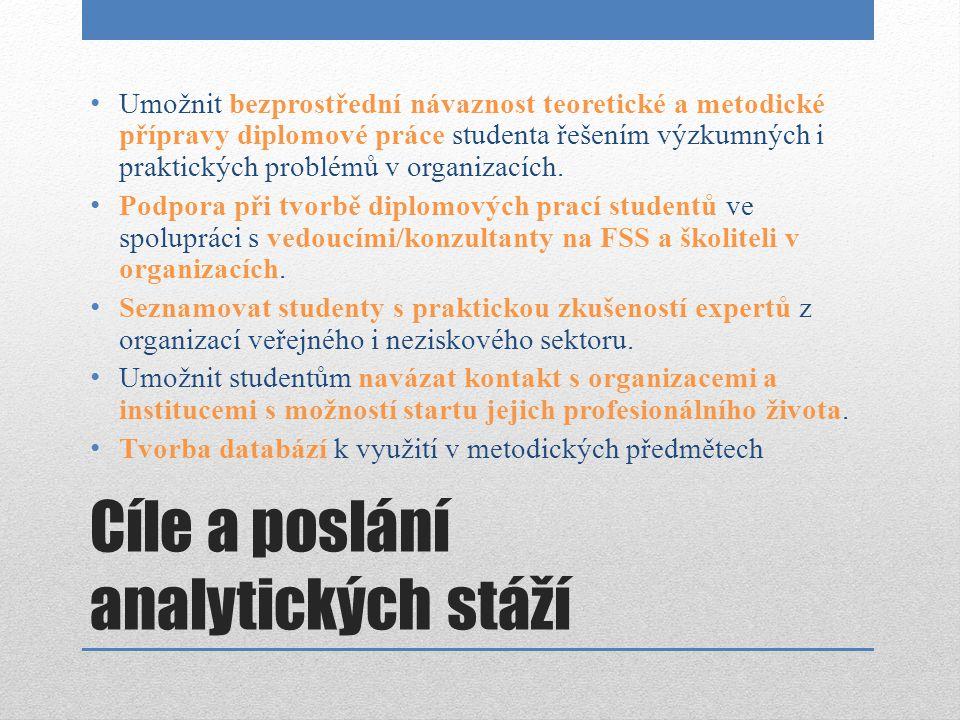 Cíle a poslání analytických stáží