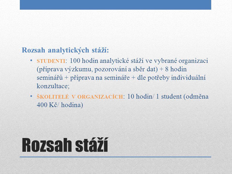 Rozsah stáží Rozsah analytických stáží: