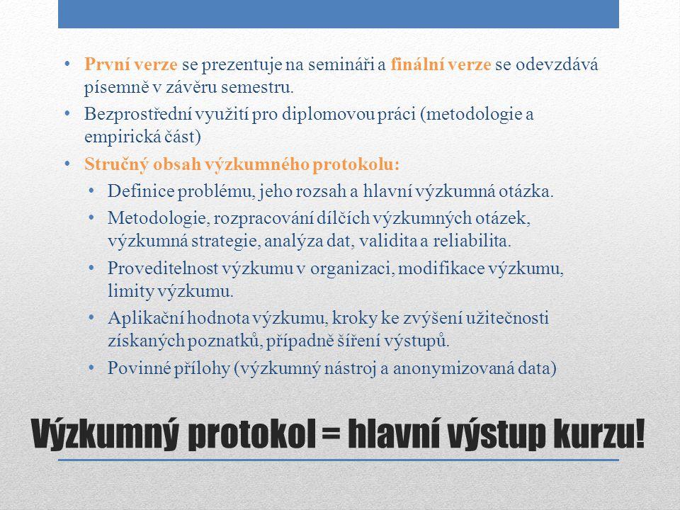 Výzkumný protokol = hlavní výstup kurzu!