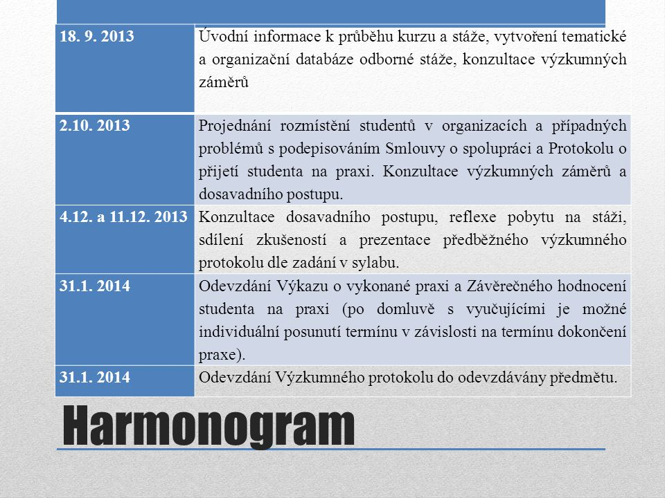 18. 9. 2013 Úvodní informace k průběhu kurzu a stáže, vytvoření tematické a organizační databáze odborné stáže, konzultace výzkumných záměrů.