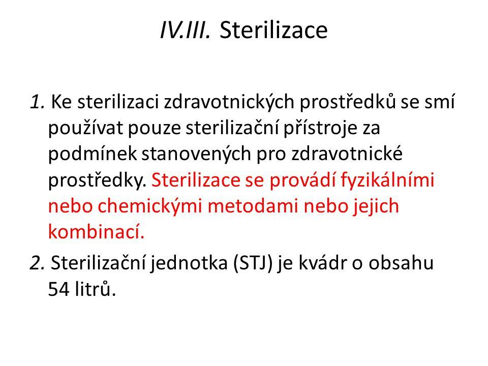 IV.III. Sterilizace