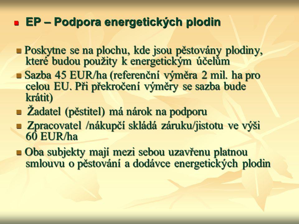 EP – Podpora energetických plodin