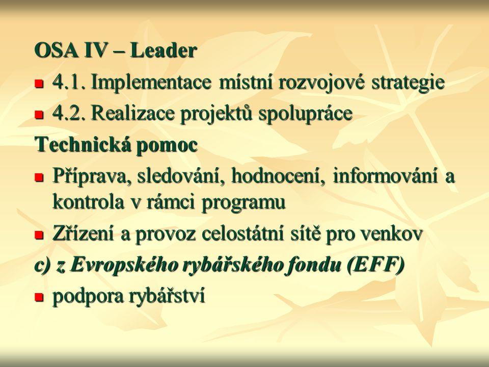 OSA IV – Leader 4.1. Implementace místní rozvojové strategie. 4.2. Realizace projektů spolupráce. Technická pomoc.