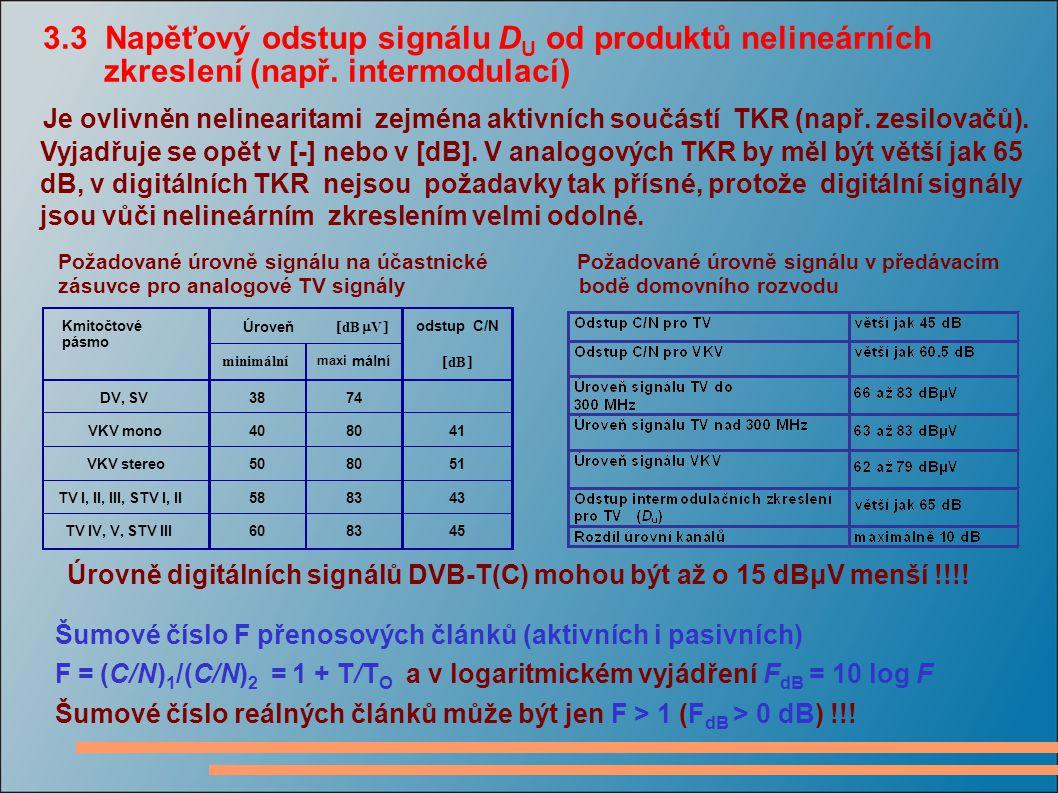 3.3 Napěťový odstup signálu DU od produktů nelineárních